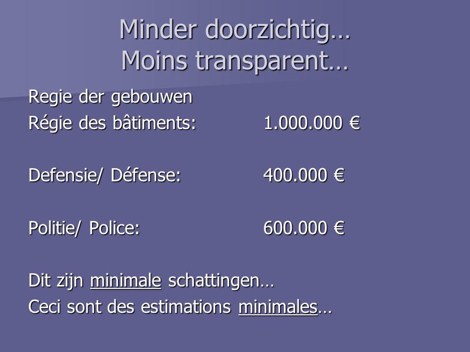Minder doorzichtig… Moins transparent… Regie der gebouwen Régie des bâtiments:1.000.000 € Defensie/ Défense:400.000 € Politie/ Police:600.000 € Dit zi