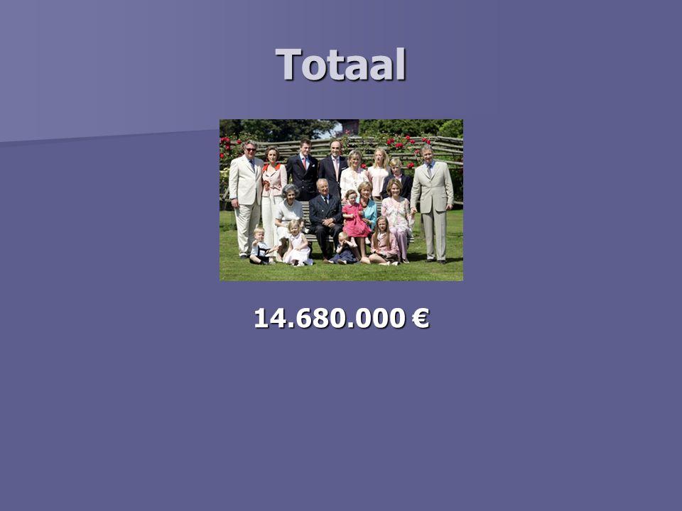 Totaal 14.680.000 €