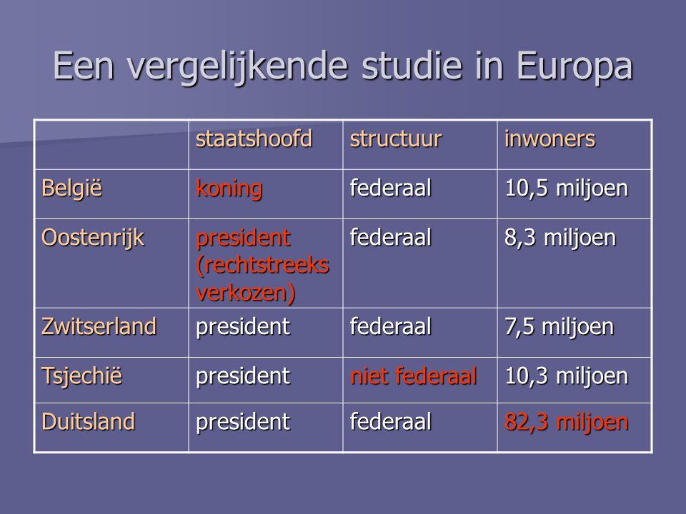 Een vergelijkende studie in Europa staatshoofdstructuurinwoners Belgiëkoningfederaal 10,5 miljoen Oostenrijk president (rechtstreeks verkozen) federaa