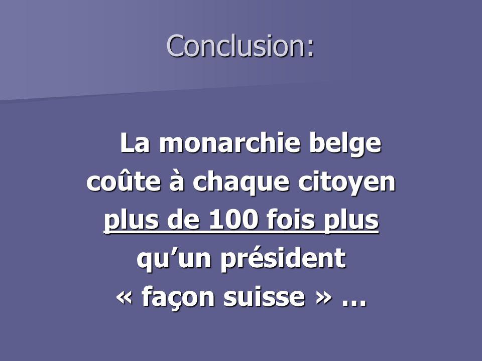 Conclusion: La monarchie belge coûte à chaque citoyen plus de 100 fois plus qu'un président « façon suisse » …