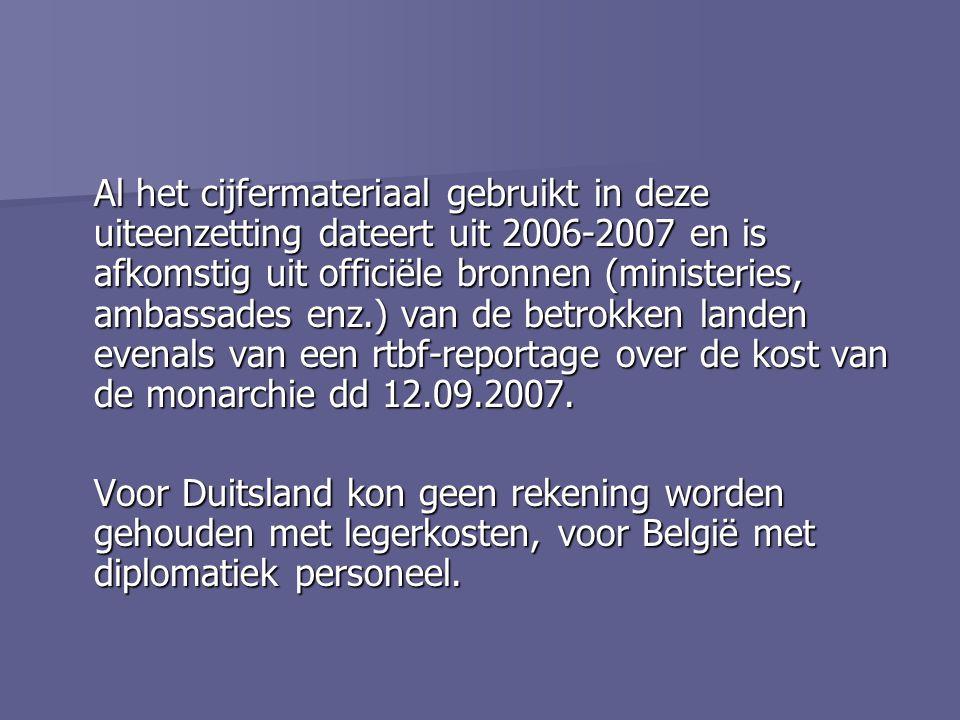 Al het cijfermateriaal gebruikt in deze uiteenzetting dateert uit 2006-2007 en is afkomstig uit officiële bronnen (ministeries, ambassades enz.) van d
