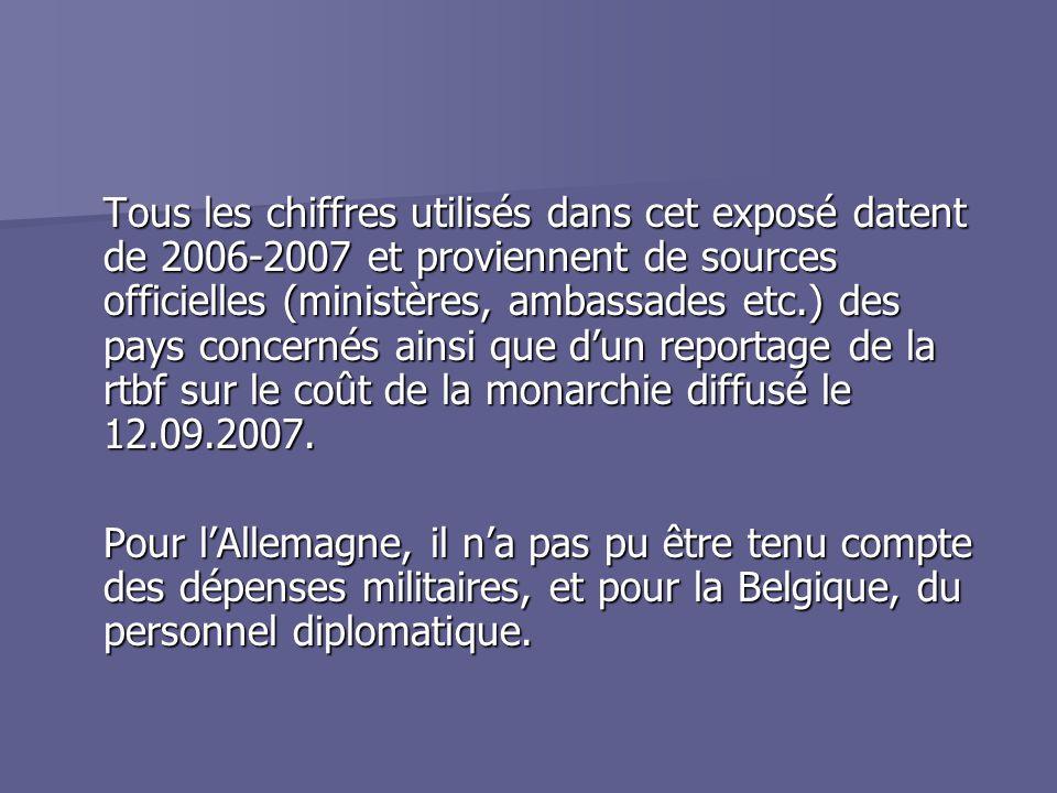 Tous les chiffres utilisés dans cet exposé datent de 2006-2007 et proviennent de sources officielles (ministères, ambassades etc.) des pays concernés