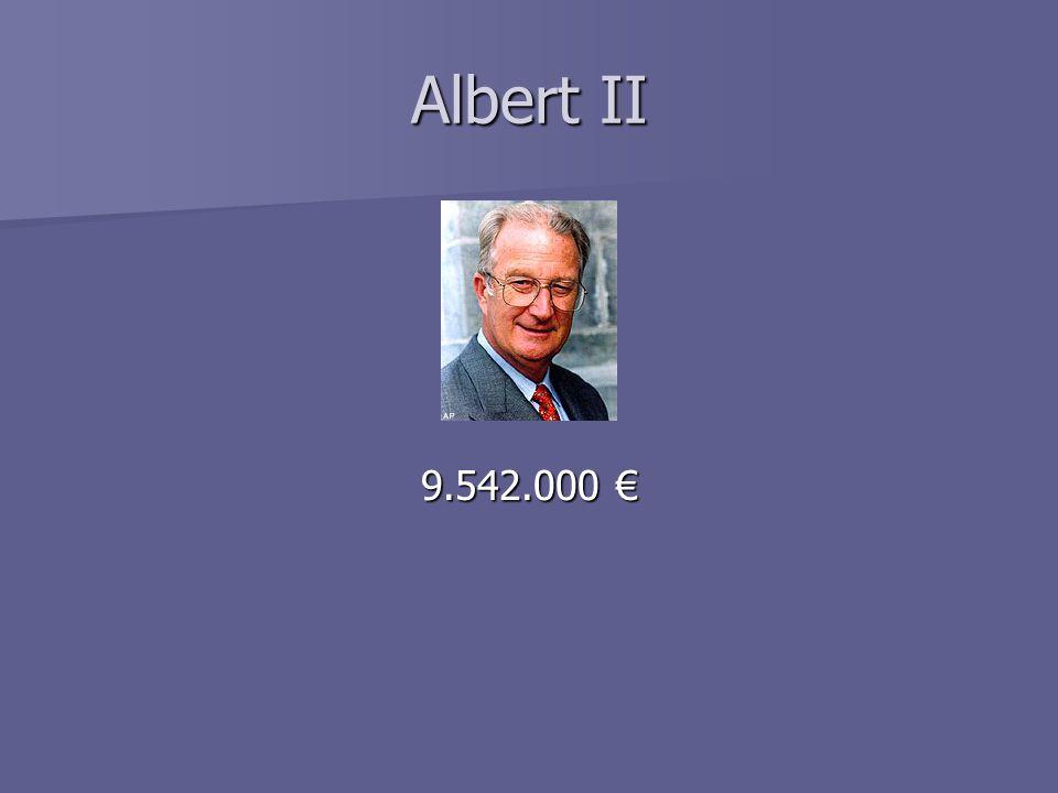 Albert II 9.542.000 €