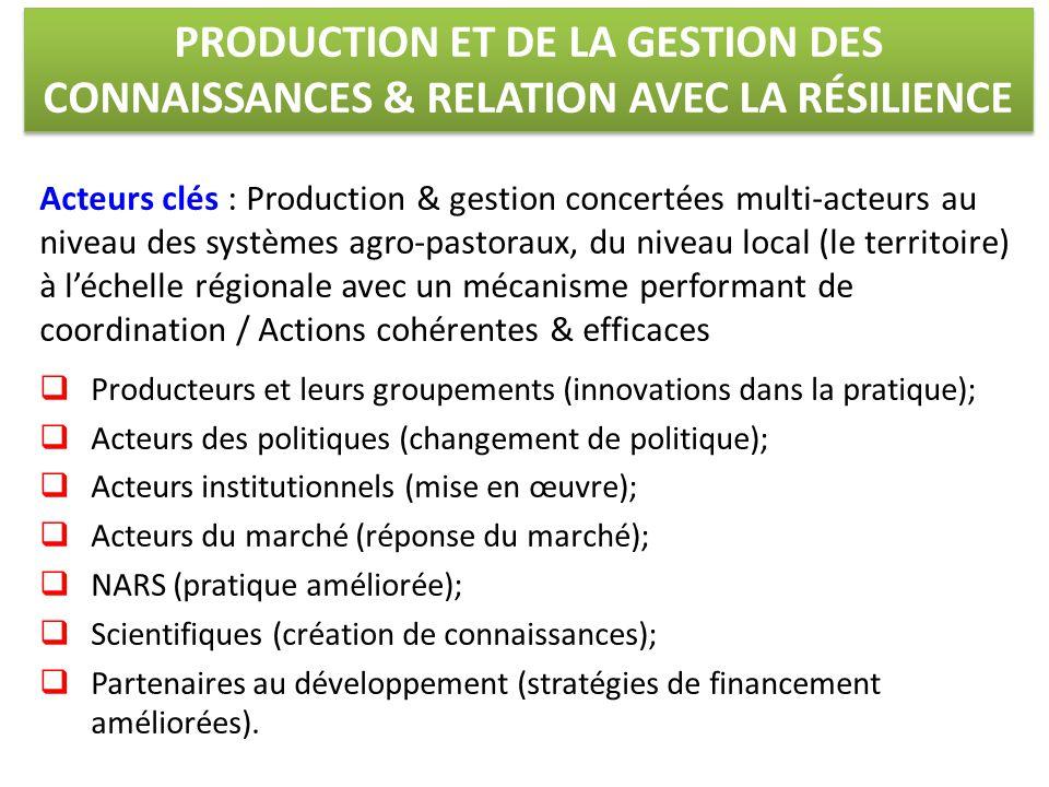 PRODUCTION ET DE LA GESTION DES CONNAISSANCES & RELATION AVEC LA RÉSILIENCE Acteurs clés : Production & gestion concertées multi-acteurs au niveau des systèmes agro-pastoraux, du niveau local (le territoire) à l'échelle régionale avec un mécanisme performant de coordination / Actions cohérentes & efficaces  Producteurs et leurs groupements (innovations dans la pratique);  Acteurs des politiques (changement de politique);  Acteurs institutionnels (mise en œuvre);  Acteurs du marché (réponse du marché);  NARS (pratique améliorée);  Scientifiques (création de connaissances);  Partenaires au développement (stratégies de financement améliorées).