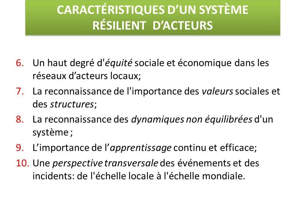 CARACTÉRISTIQUES D'UN SYSTÈME RÉSILIENT D'ACTEURS 6.Un haut degré d'équité sociale et économique dans les réseaux d'acteurs locaux; 7.La reconnaissanc