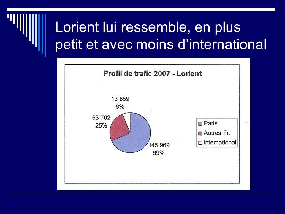 Lorient lui ressemble, en plus petit et avec moins d'international
