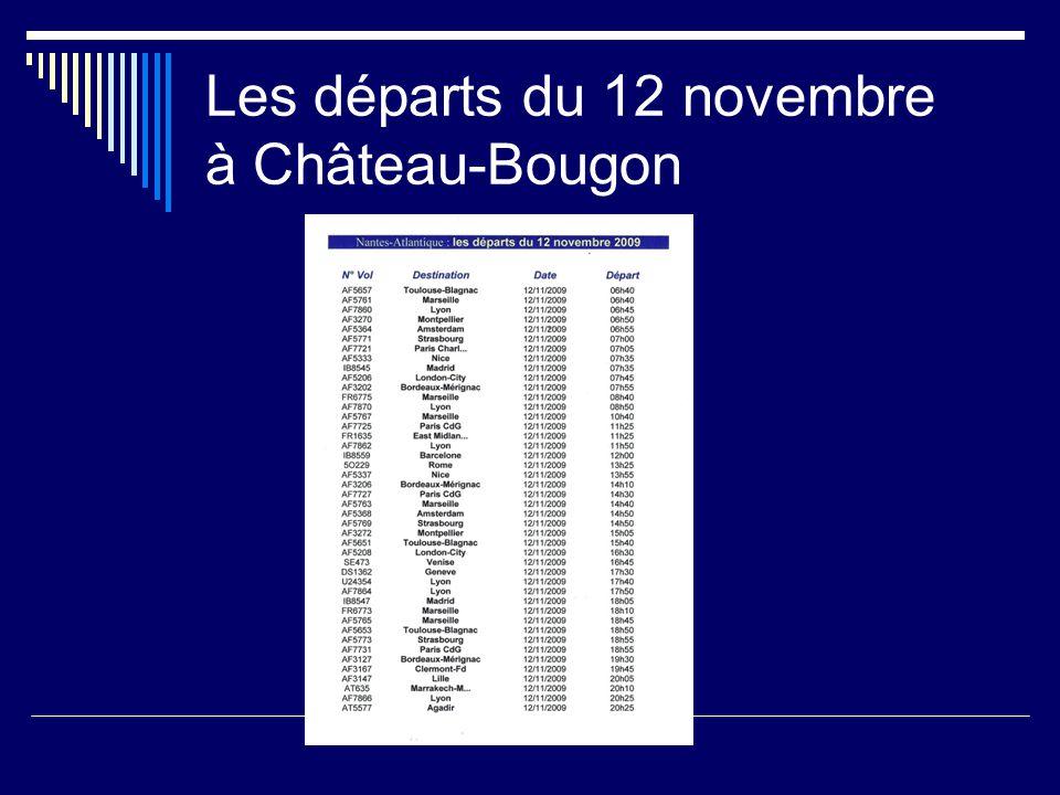 Les départs du 12 novembre à Château-Bougon