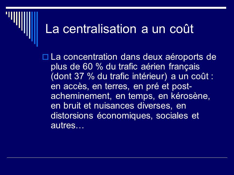 La centralisation a un coût  La concentration dans deux aéroports de plus de 60 % du trafic aérien français (dont 37 % du trafic intérieur) a un coût : en accès, en terres, en pré et post- acheminement, en temps, en kérosène, en bruit et nuisances diverses, en distorsions économiques, sociales et autres…