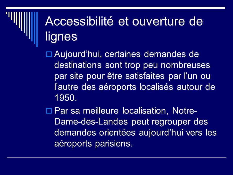 Accessibilité et ouverture de lignes  Aujourd'hui, certaines demandes de destinations sont trop peu nombreuses par site pour être satisfaites par l'un ou l'autre des aéroports localisés autour de 1950.