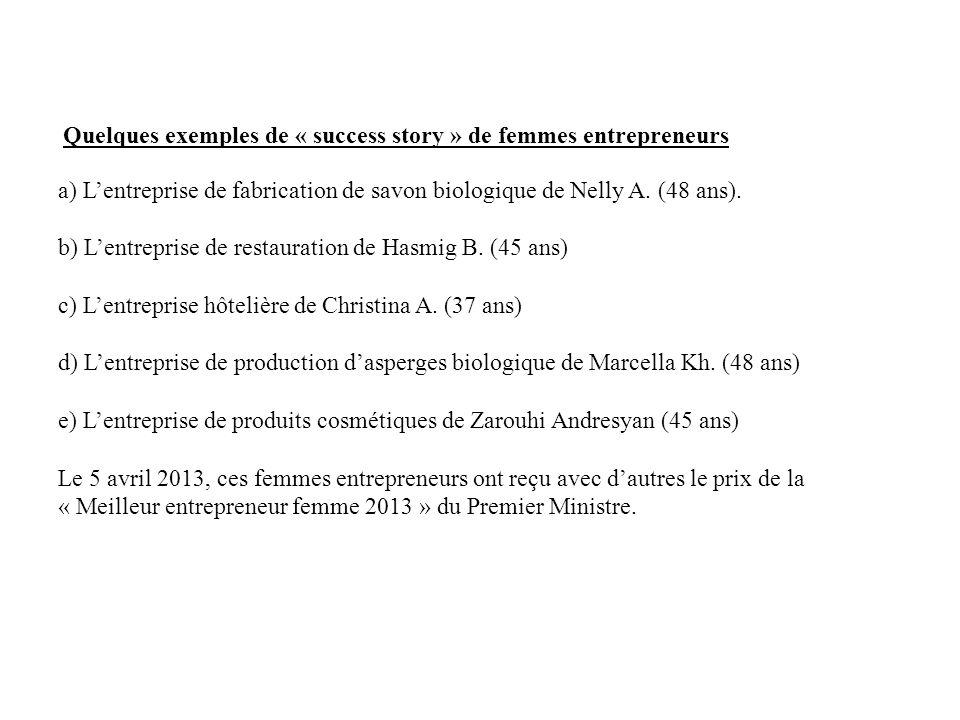Quelques exemples de « success story » de femmes entrepreneurs a) L'entreprise de fabrication de savon biologique de Nelly A. (48 ans). b) L'entrepris