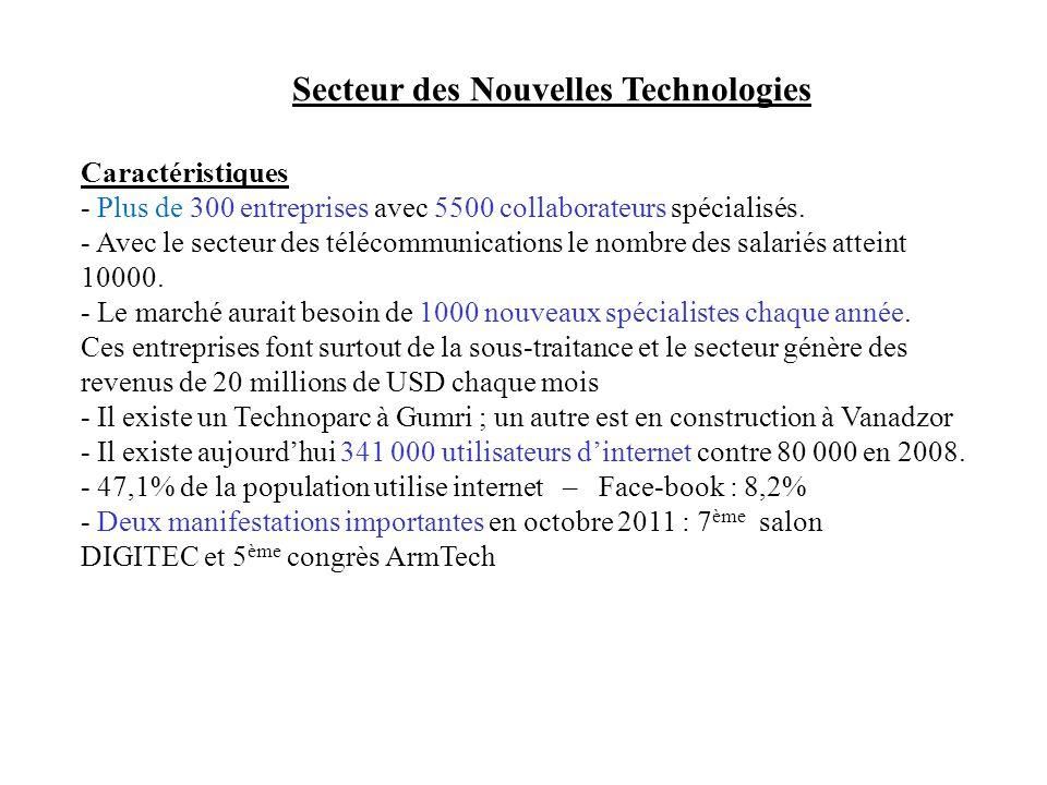 Secteur des Nouvelles Technologies Caractéristiques - Plus de 300 entreprises avec 5500 collaborateurs spécialisés. - Avec le secteur des télécommunic