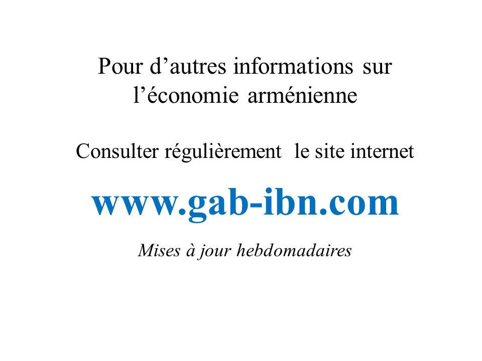 Pour d'autres informations sur l'économie arménienne Consulter régulièrement le site internet www.gab-ibn.com Mises à jour hebdomadaires