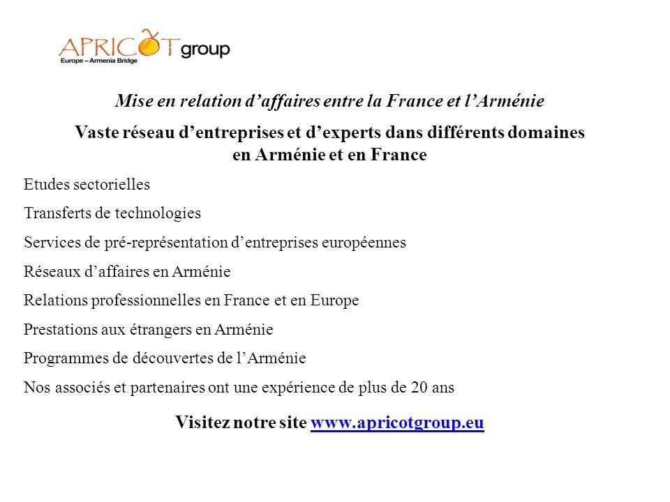 Mise en relation d'affaires entre la France et l'Arménie Vaste réseau d'entreprises et d'experts dans différents domaines en Arménie et en France Etud