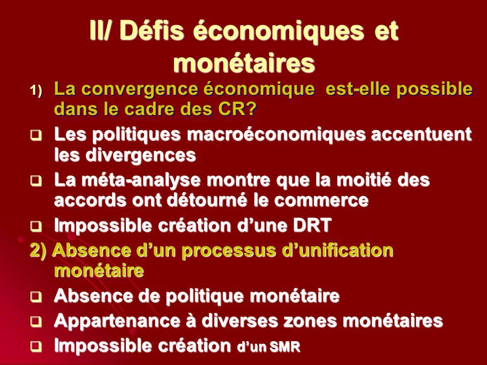 II/ Défis économiques et monétaires 1) La convergence économique est-elle possible dans le cadre des CR.