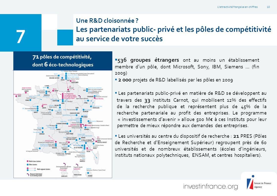 L'attractivité française en chiffres10 Une R&D cloisonnée .