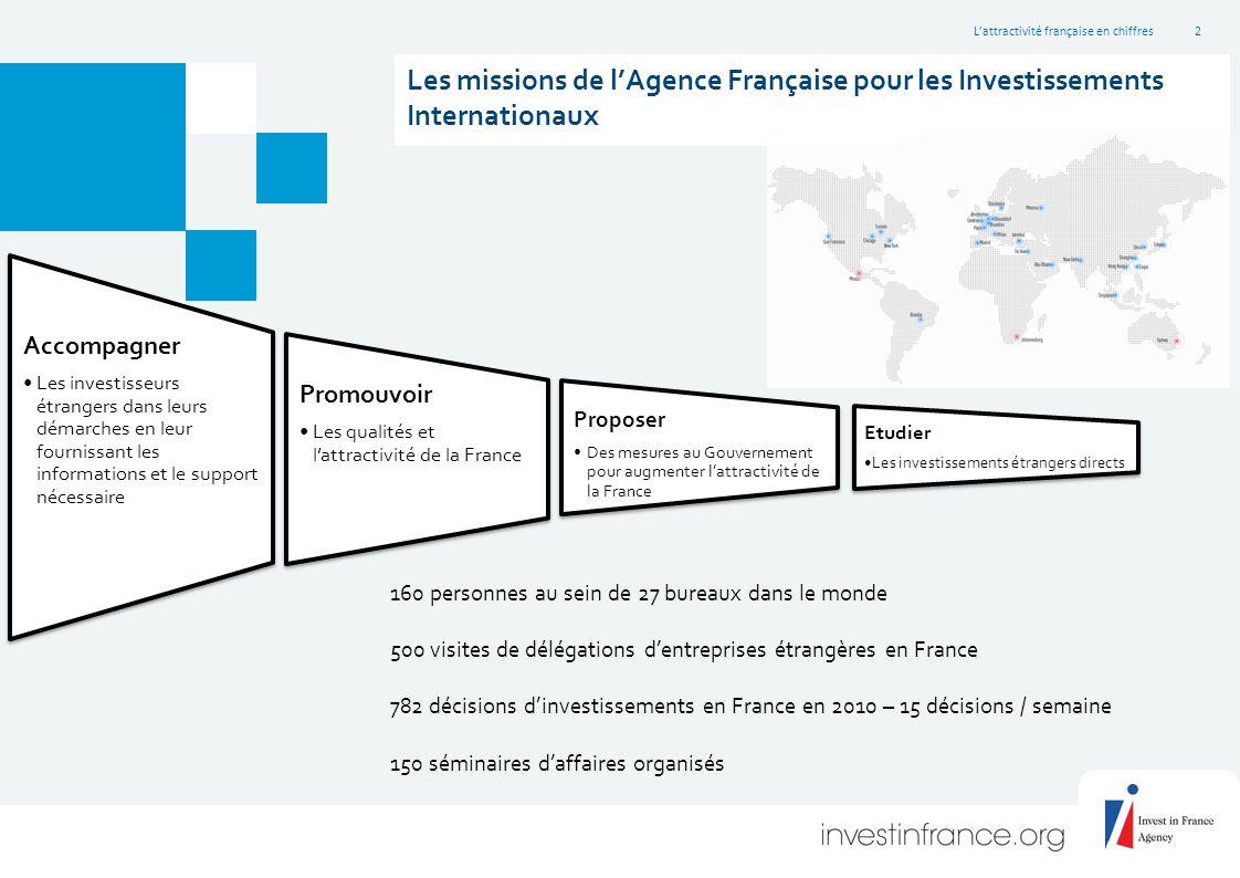 L'attractivité française en chiffres3 La France face à la mondialisation .