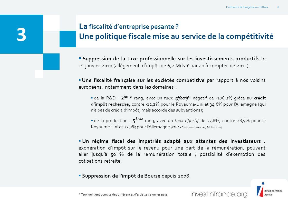 L'attractivité française en chiffres7 Forme juridique : entreprise individuelle (EI) – pas de capital minimum Un statut accessible aux entreprises avec un chiffre d'affaires maximum de : - 81 500 HT en 2011 (80 300 € HT en 2010) pour une activité de vente de marchandises, d objets, de fournitures, de denrées à emporter ou à consommer sur place ou une activité de fourniture de logement - 32 600 HT en 2011 (32 100 € HT en 2010) pour les prestations de services relevant de la catégorie des bénéfices industriels et commerciaux (BIC) ou des bénéfices non commerciaux (BNC).