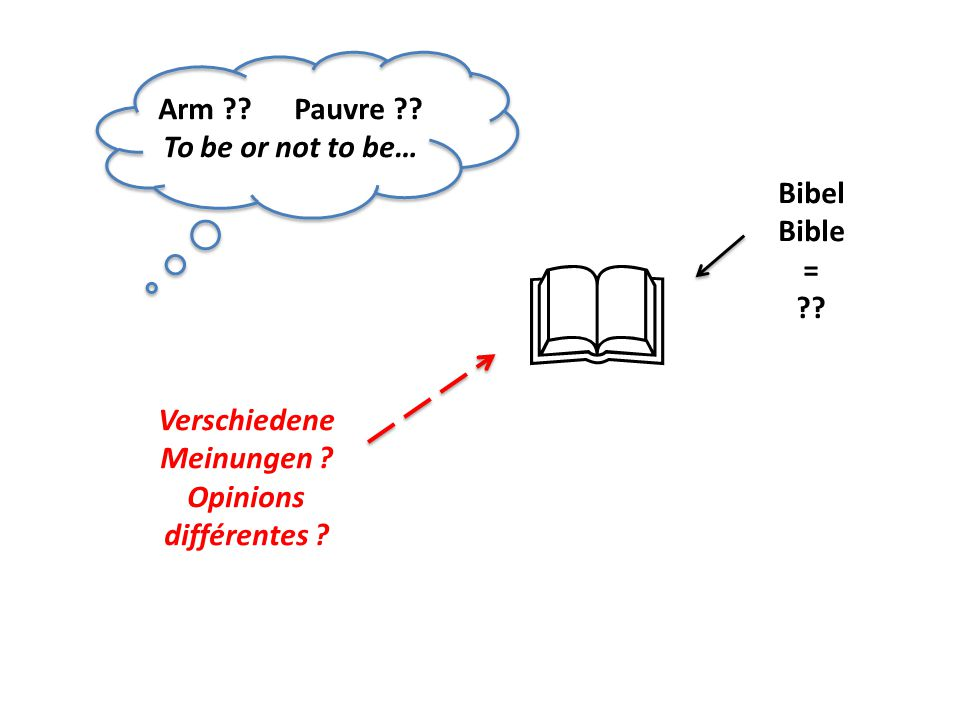  Arm . Pauvre . To be or not to be… Bibel Bible = .