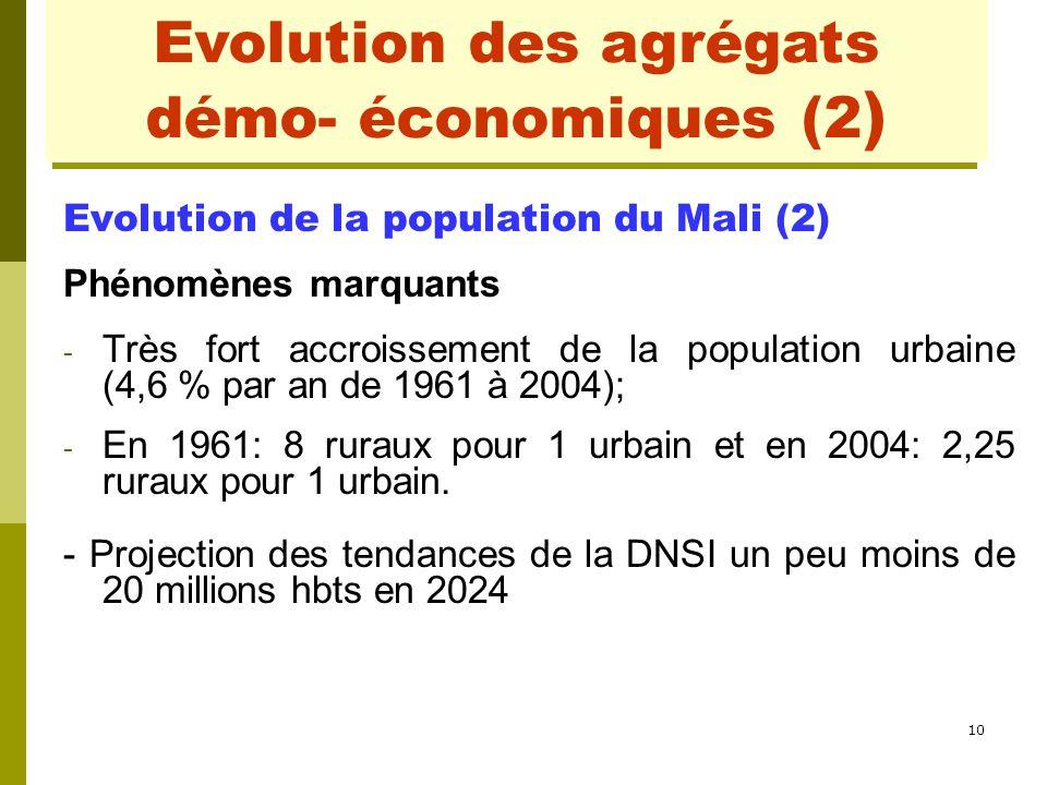10 Evolution de la population du Mali (2) Phénomènes marquants - Très fort accroissement de la population urbaine (4,6 % par an de 1961 à 2004); - En