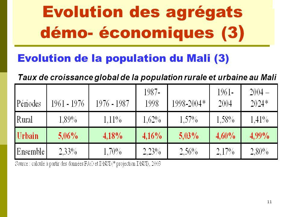11 Evolution de la population du Mali (3) Taux de croissance global de la population rurale et urbaine au Mali Evolution des agrégats démo- économique