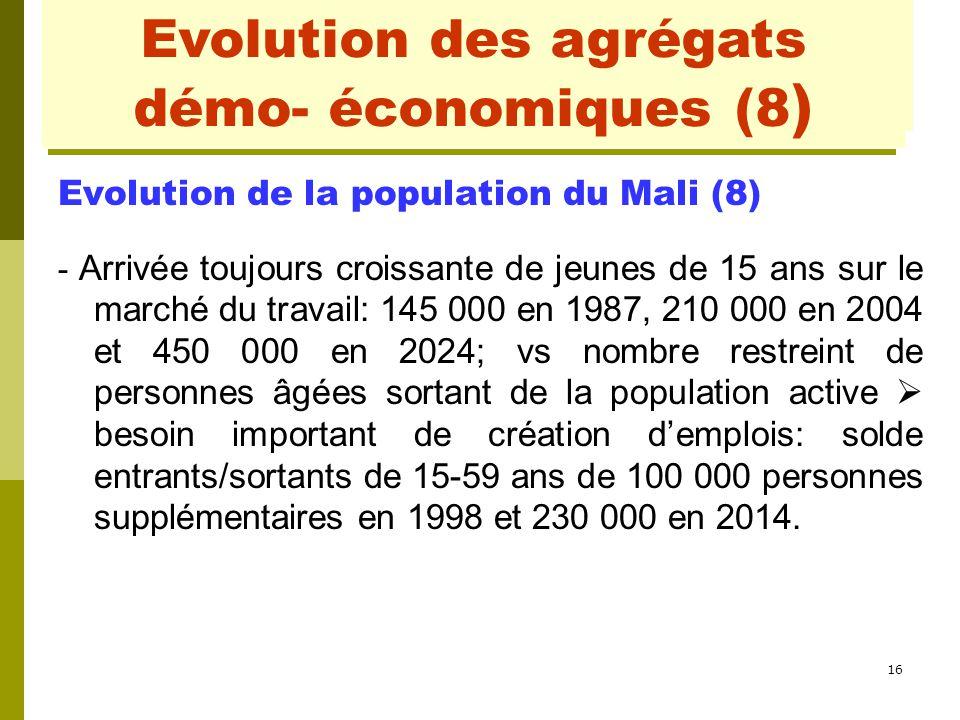 16 Evolution des agrégats démo- économiques (1) Evolution de la population du Mali (8) - Arrivée toujours croissante de jeunes de 15 ans sur le marché
