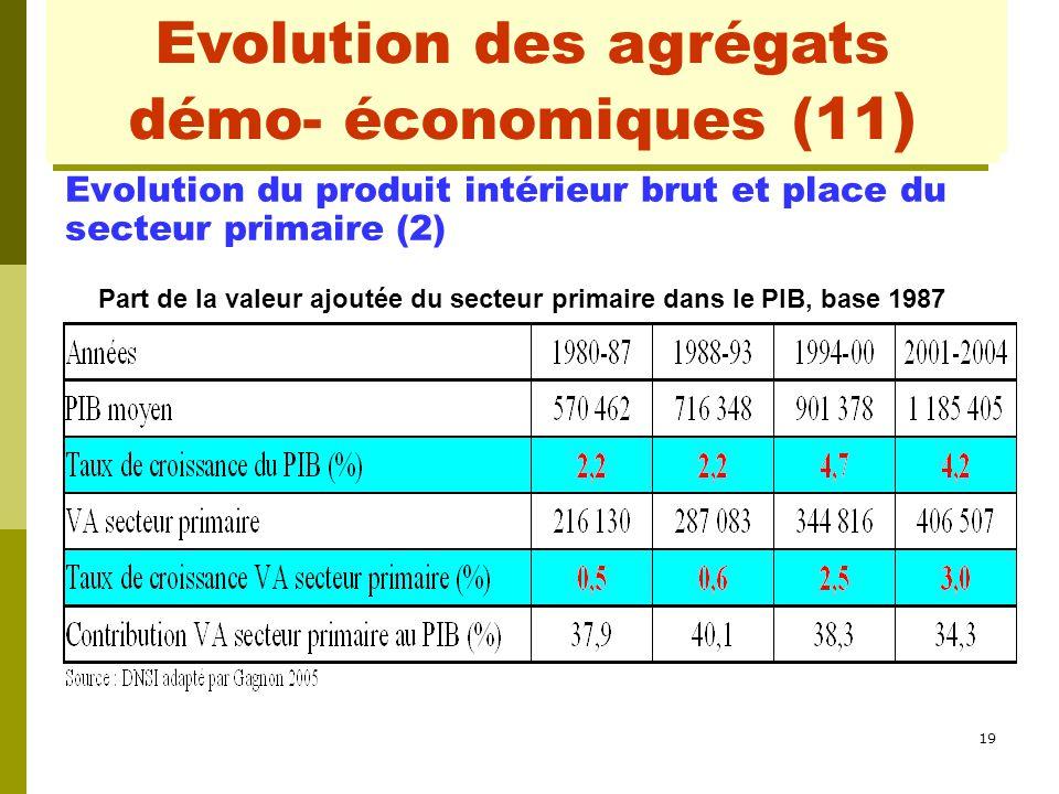 19 Evolution des agrégats démo- économiques (2) Evolution du produit intérieur brut et place du secteur primaire (2) Part de la valeur ajoutée du sect