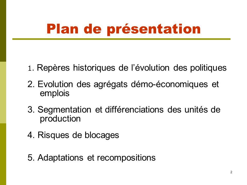 2 1. Repères historiques de l'évolution des politiques 2. Evolution des agrégats démo-économiques et emplois 3. Segmentation et différenciations des u