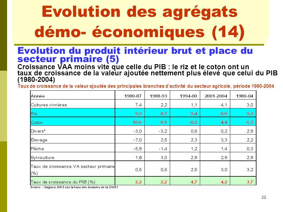 22 Evolution des agrégats démo- économiques (2) Evolution du produit intérieur brut et place du secteur primaire (5) Croissance VAA moins vite que cel
