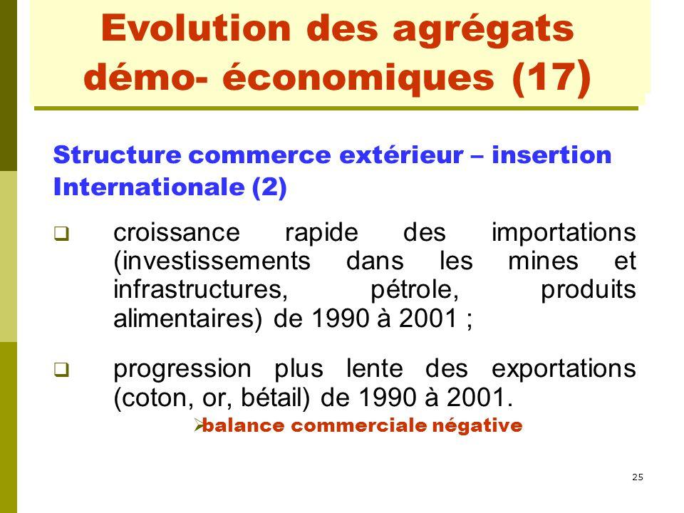 25 Evolution des agrégats démo- économiques (3) Structure commerce extérieur – insertion Internationale (2)  croissance rapide des importations (inve