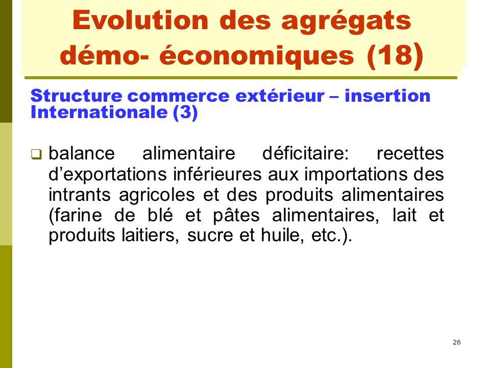26 Evolution des agrégats démo- économiques (3) Structure commerce extérieur – insertion Internationale (3)  balance alimentaire déficitaire: recette