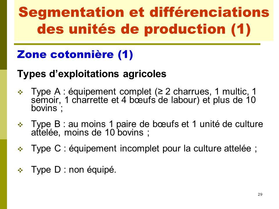 29 Segmentation et différenciations des unités de production (1) Zone cotonnière (1) Types d'exploitations agricoles  Type A : équipement complet (≥