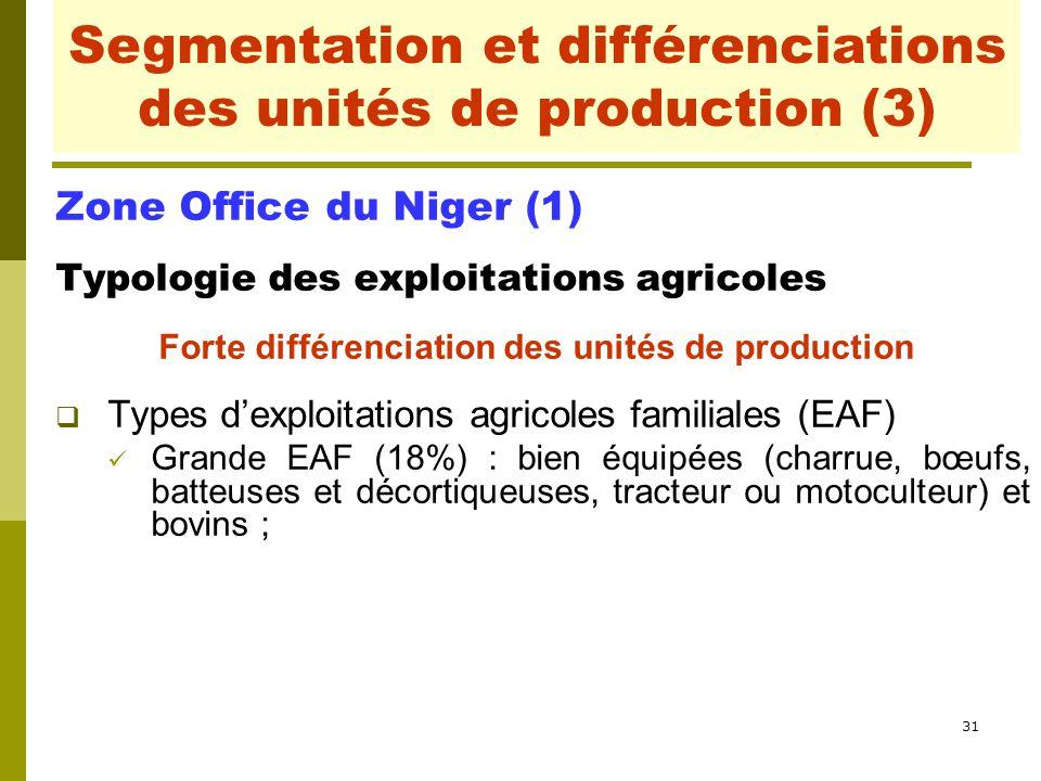 31 Segmentation et différenciations des unités de production Zone Office du Niger (1) Typologie des exploitations agricoles Forte différenciation des