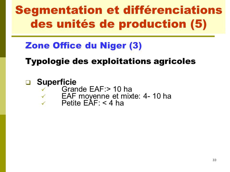 33 Segmentation et différenciations des unités de production Zone Office du Niger (3) Typologie des exploitations agricoles  Superficie Grande EAF:>