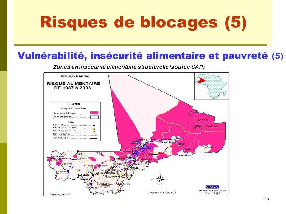 40 Risques de blocages (1) Vulnérabilité, insécurité alimentaire et pauvreté (5) Zones en insécurité alimentaire structurelle (source SAP) Risques de