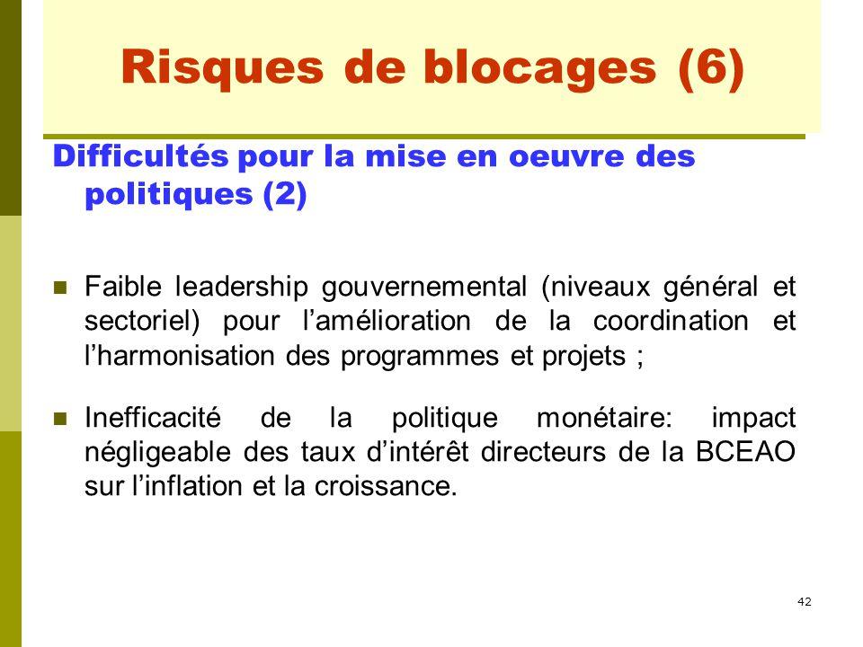42 Risques de blocages (2) Difficultés pour la mise en oeuvre des politiques (2) Faible leadership gouvernemental (niveaux général et sectoriel) pour