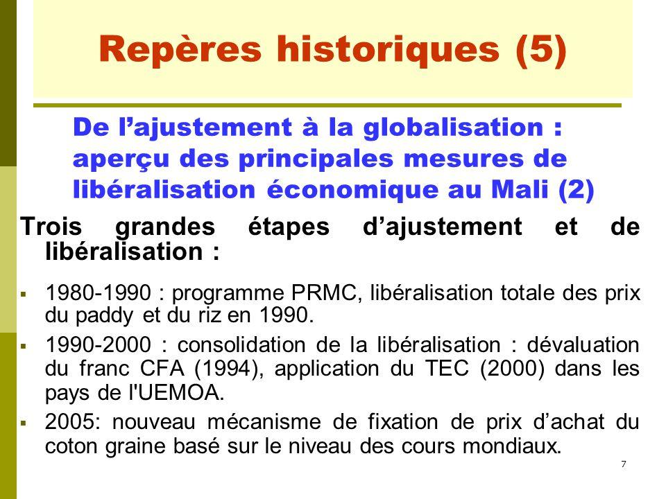7 Repères historiques (5) Trois grandes étapes d'ajustement et de libéralisation :  1980-1990 : programme PRMC, libéralisation totale des prix du pad
