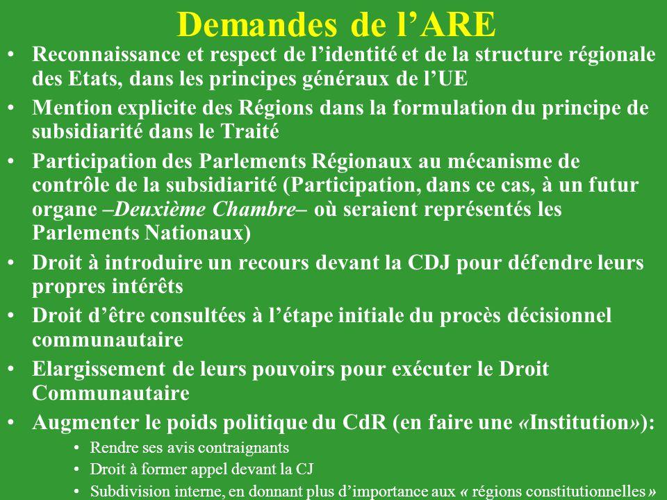 Demandes de l'ARE Reconnaissance et respect de l'identité et de la structure régionale des Etats, dans les principes généraux de l'UE Mention explicit