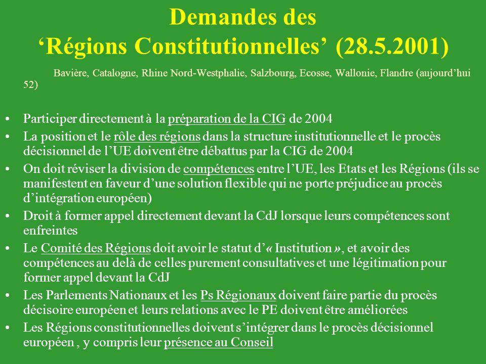 Demandes des 'Régions Constitutionnelles' (28.5.2001) Bavière, Catalogne, Rhine Nord-Westphalie, Salzbourg, Ecosse, Wallonie, Flandre (aujourd'hui 52)