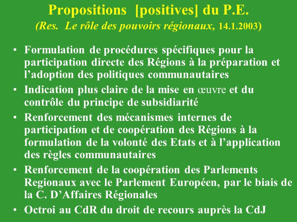 Propositions [positives] du P.E. (Res. Le rôle des pouvoirs régionaux, 14.1.2003 ) Formulation de procédures spécifiques pour la participation directe