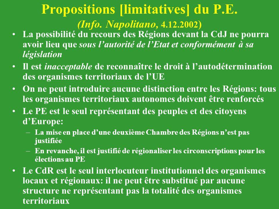 Propositions [limitatives] du P.E. (Info. Napolitano, 4.12.2002 ) La possibilité du recours des Régions devant la CdJ ne pourra avoir lieu que sous l'