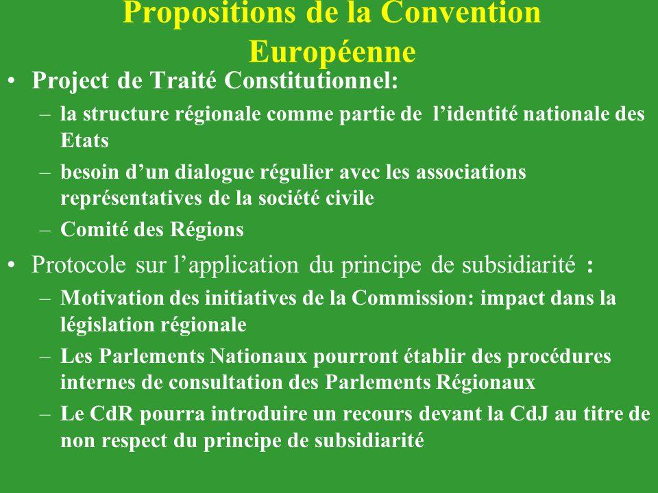 Propositions de la Convention Européenne Project de Traité Constitutionnel: –la structure régionale comme partie de l'identité nationale des Etats –be