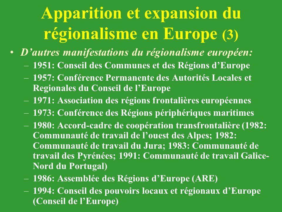 Apparition et expansion du régionalisme en Europe (3) D'autres manifestations du régionalisme européen: –1951: Conseil des Communes et des Régions d'E