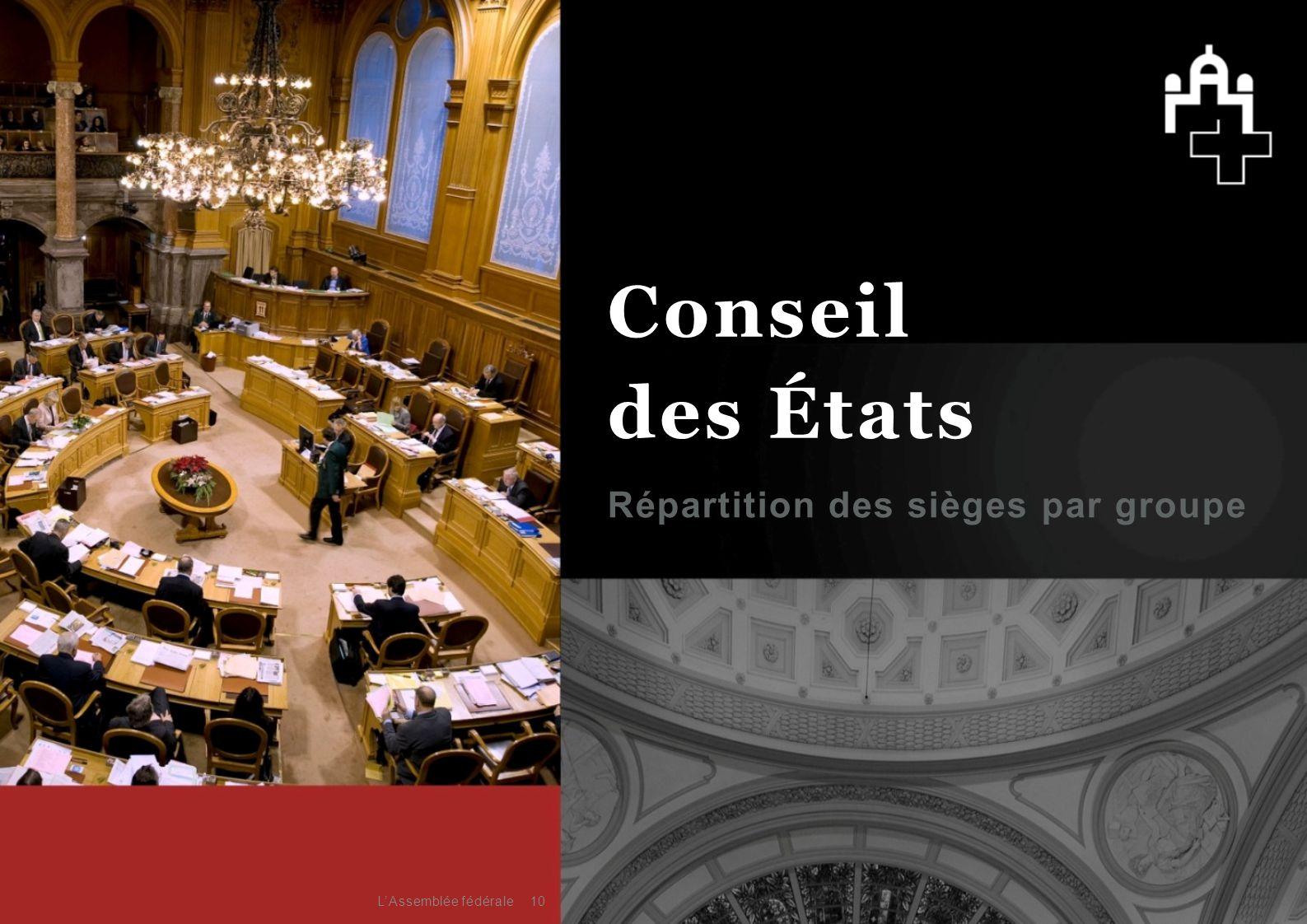 Répartition des sièges par groupe 10 Conseil des États L'Assemblée fédérale
