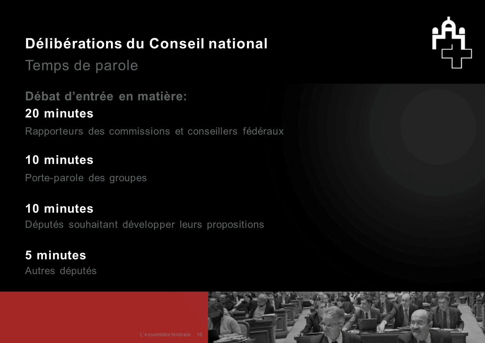 Délibérations du Conseil national Temps de parole Débat d'entrée en matière: 20 minutes 10 minutes 5 minutes Porte-parole des groupes Députés souhaita