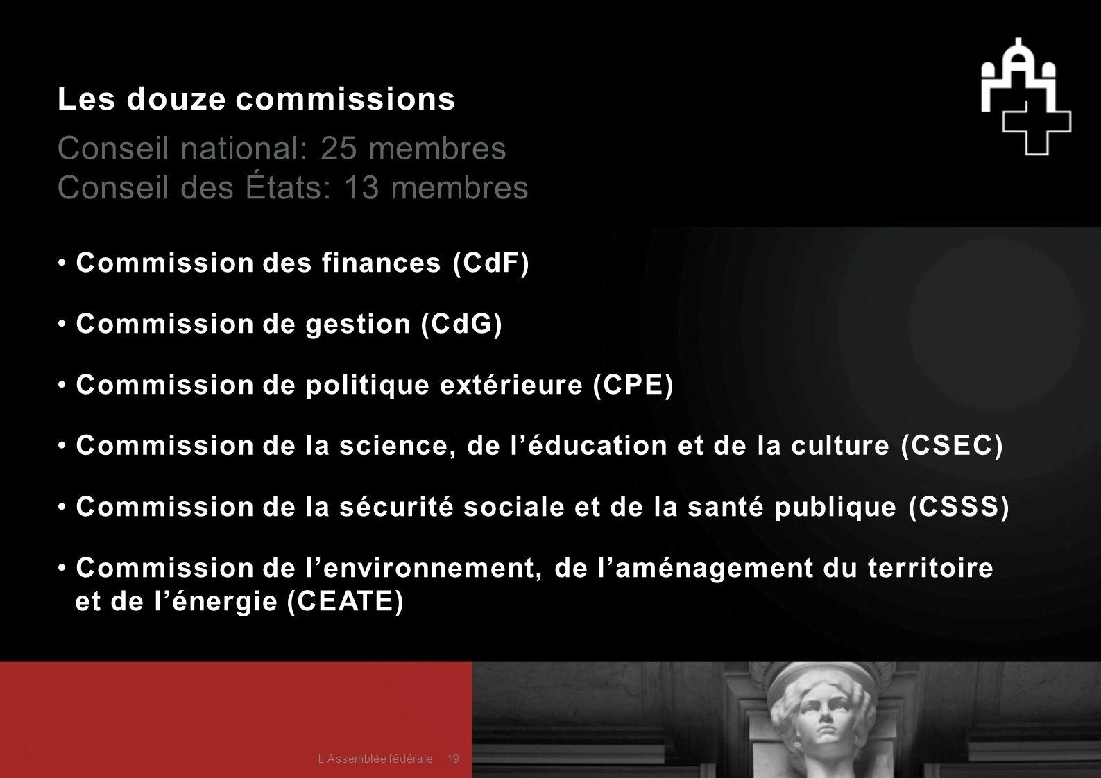 Les douze commissions Conseil national: 25 membres Commission des finances (CdF) Conseil des États: 13 membres Commission de gestion (CdG) Commission
