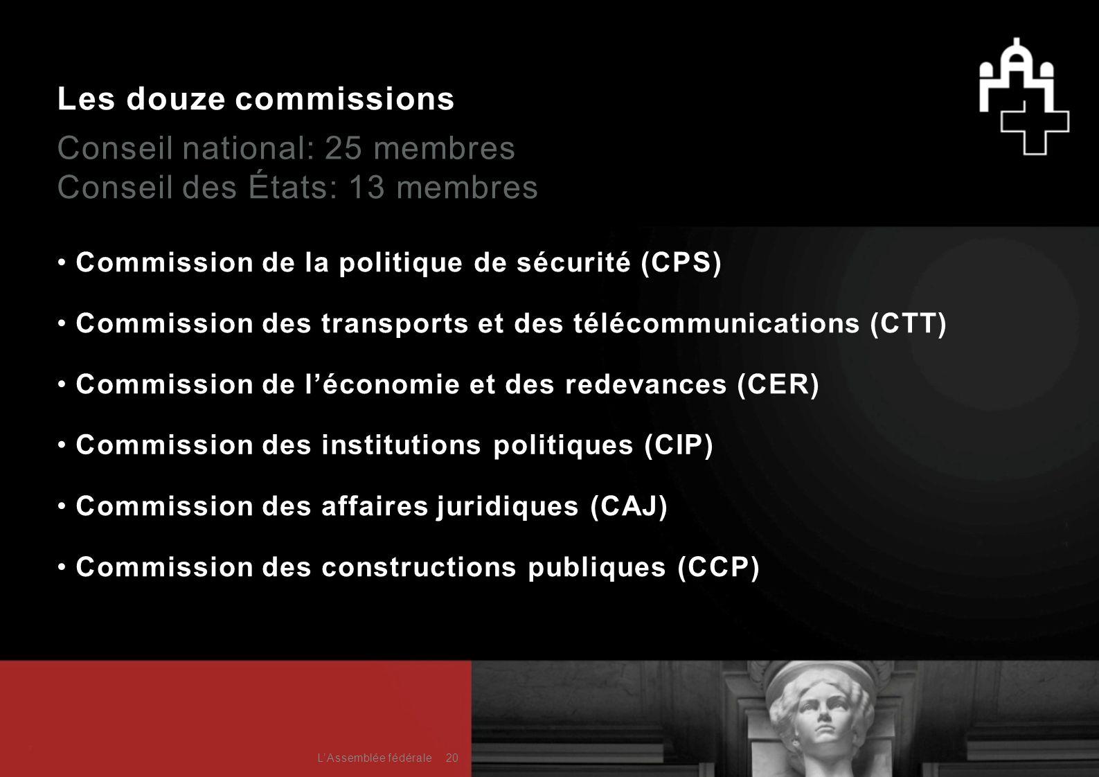 Les douze commissions Conseil national: 25 membres Commission de la politique de sécurité (CPS) Conseil des États: 13 membres Commission des transport