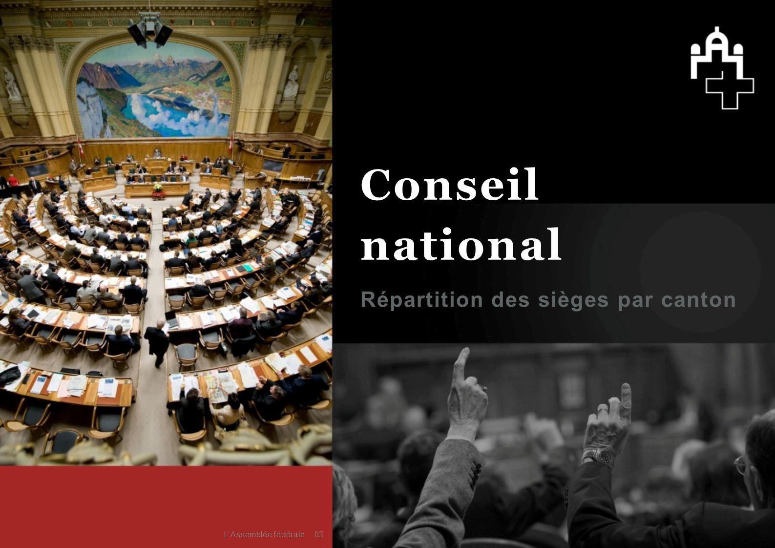 Répartition des sièges par canton L'Assemblée fédérale03 Conseil national