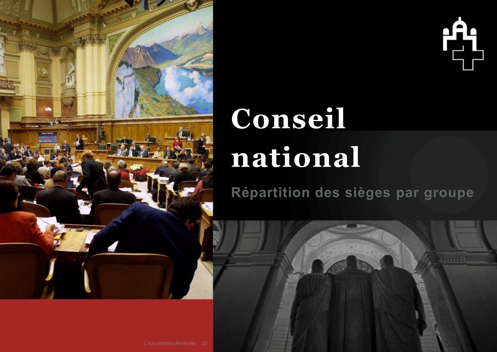 Répartition des sièges par groupe 05 Conseil national L'Assemblée fédérale