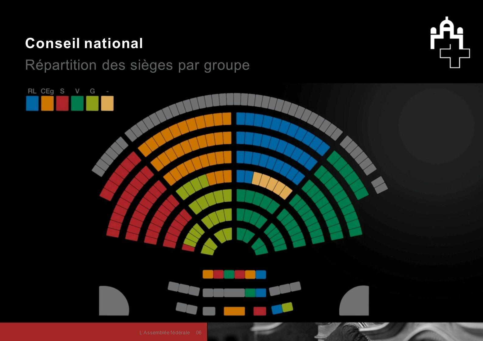Conseil national 07 Les femmes parlementaires L'Assemblée fédérale