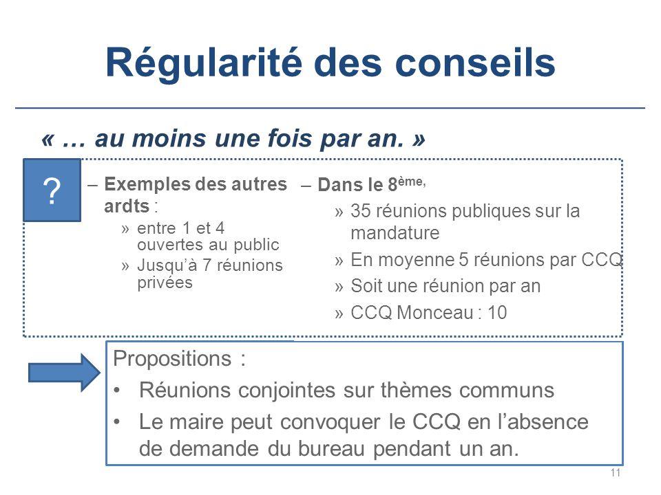 Régularité des conseils « … au moins une fois par an. » ? Propositions : Réunions conjointes sur thèmes communs Le maire peut convoquer le CCQ en l'ab